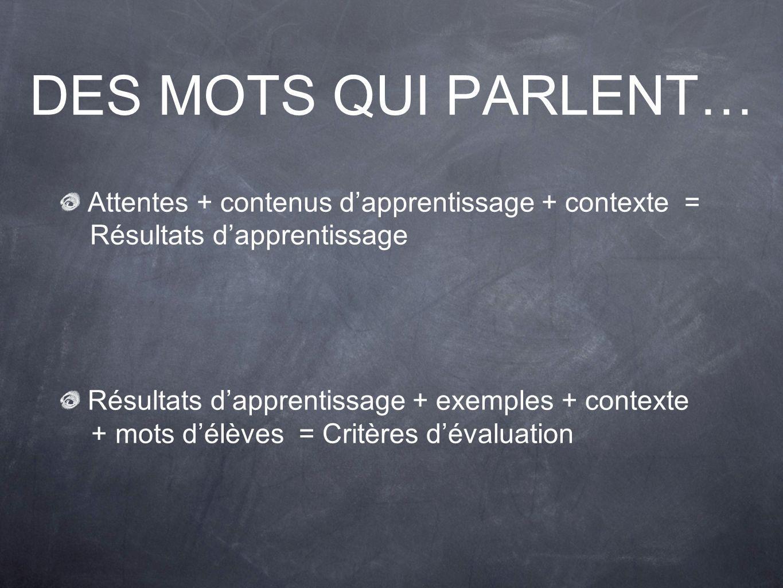 DES MOTS QUI PARLENT… Attentes + contenus dapprentissage + contexte = Résultats dapprentissage Résultats dapprentissage + exemples + contexte + mots d