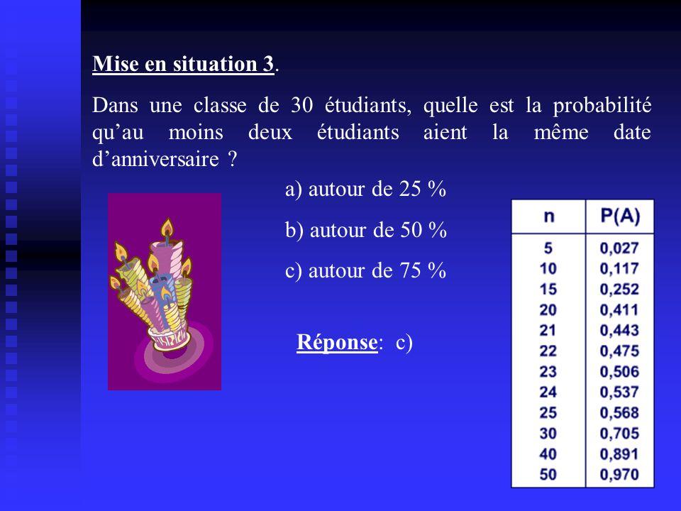 Mise en situation 3. Dans une classe de 30 étudiants, quelle est la probabilité quau moins deux étudiants aient la même date danniversaire ? a) autour
