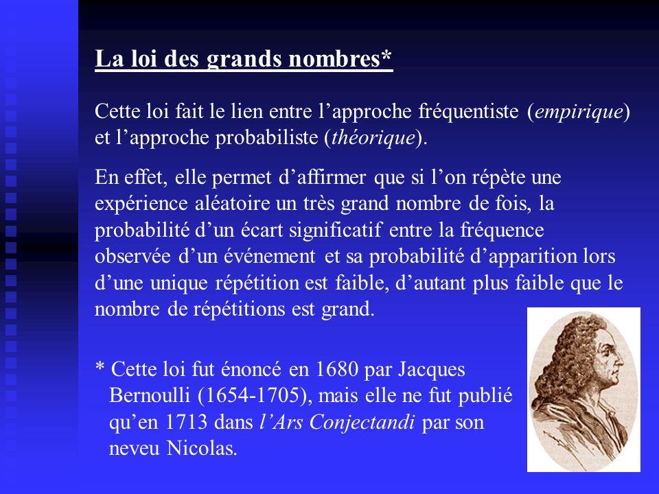 La loi des grands nombres* * Cette loi fut énoncé en 1680 par Jacques Bernoulli (1654-1705), mais elle ne fut publié quen 1713 dans lArs Conjectandi p