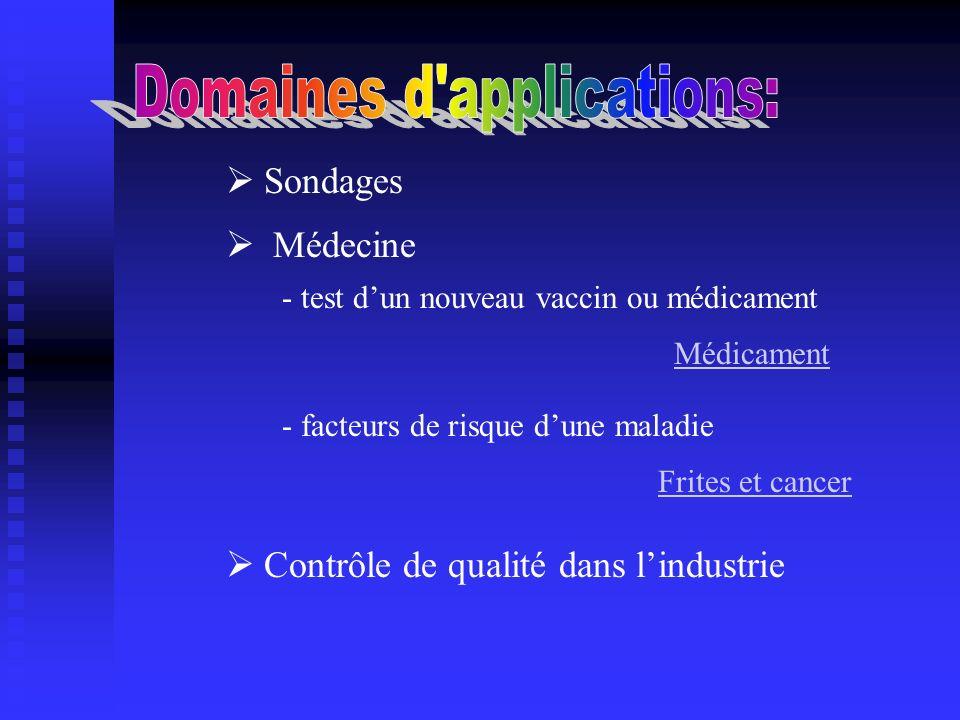 Sondages Médecine Contrôle de qualité dans lindustrie Frites et cancer - facteurs de risque dune maladie - test dun nouveau vaccin ou médicament Médic