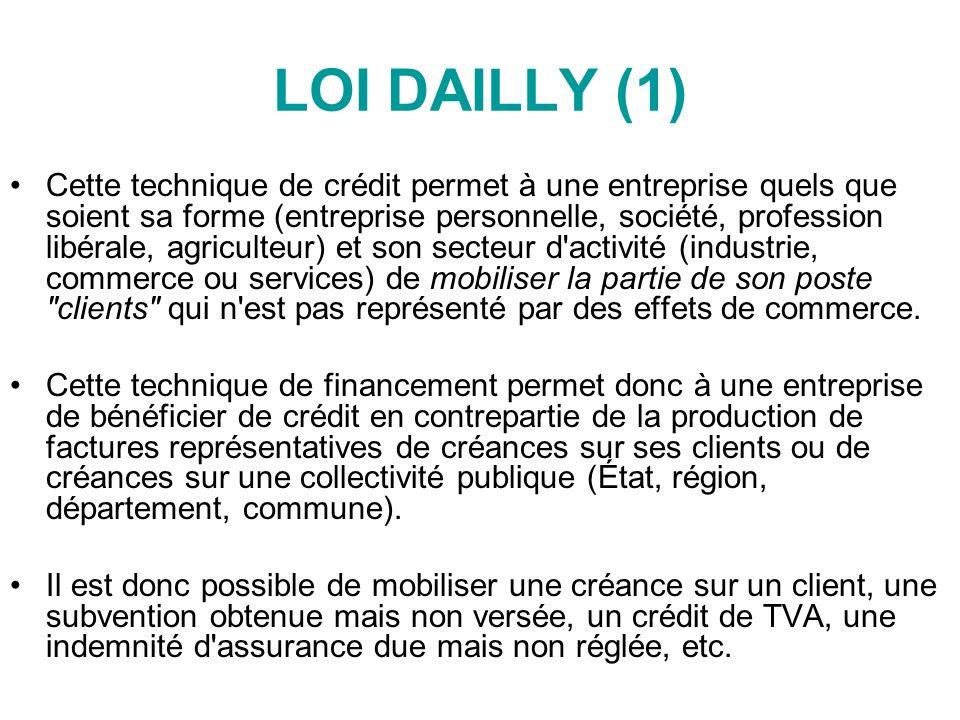 LOI DAILLY (1) Cette technique de crédit permet à une entreprise quels que soient sa forme (entreprise personnelle, société, profession libérale, agriculteur) et son secteur d activité (industrie, commerce ou services) de mobiliser la partie de son poste clients qui n est pas représenté par des effets de commerce.