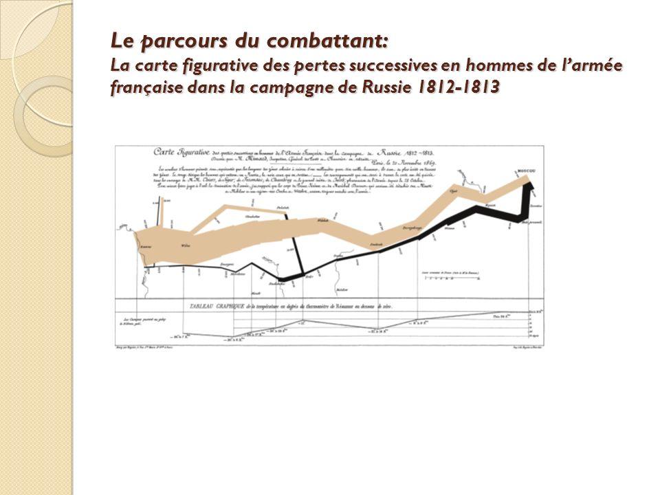 Le parcours du combattant: La carte figurative des pertes successives en hommes de larmée française dans la campagne de Russie 1812-1813