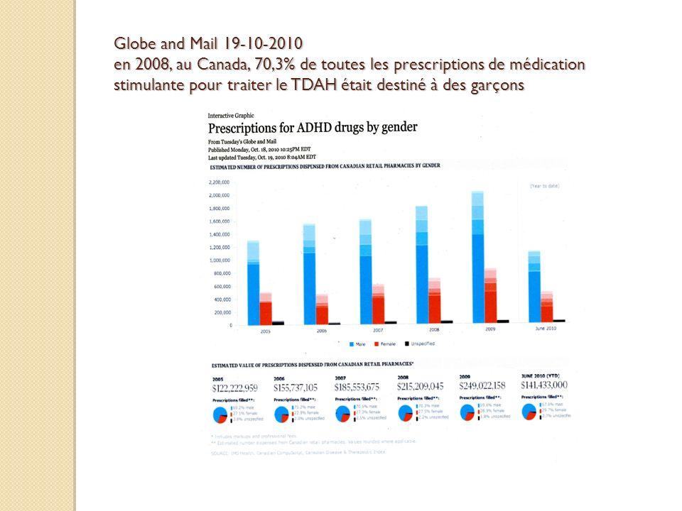 Globe and Mail 19-10-2010 en 2008, au Canada, 70,3% de toutes les prescriptions de médication stimulante pour traiter le TDAH était destiné à des garç