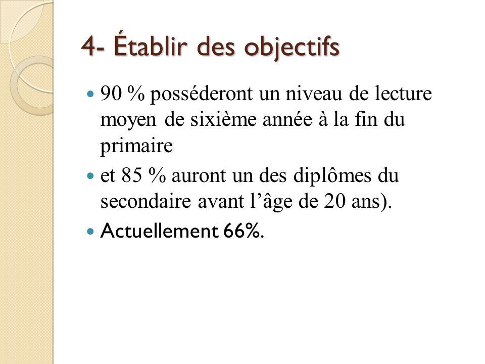 4- Établir des objectifs 90 % posséderont un niveau de lecture moyen de sixième année à la fin du primaire et 85 % auront un des diplômes du secondair