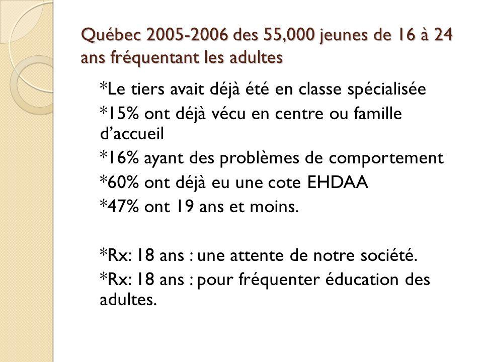 Québec 2005-2006 des 55,000 jeunes de 16 à 24 ans fréquentant les adultes *Le tiers avait déjà été en classe spécialisée *15% ont déjà vécu en centre