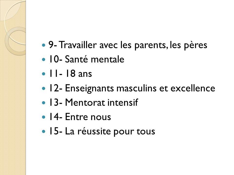 9- Travailler avec les parents, les pères 10- Santé mentale 11- 18 ans 12- Enseignants masculins et excellence 13- Mentorat intensif 14- Entre nous 15