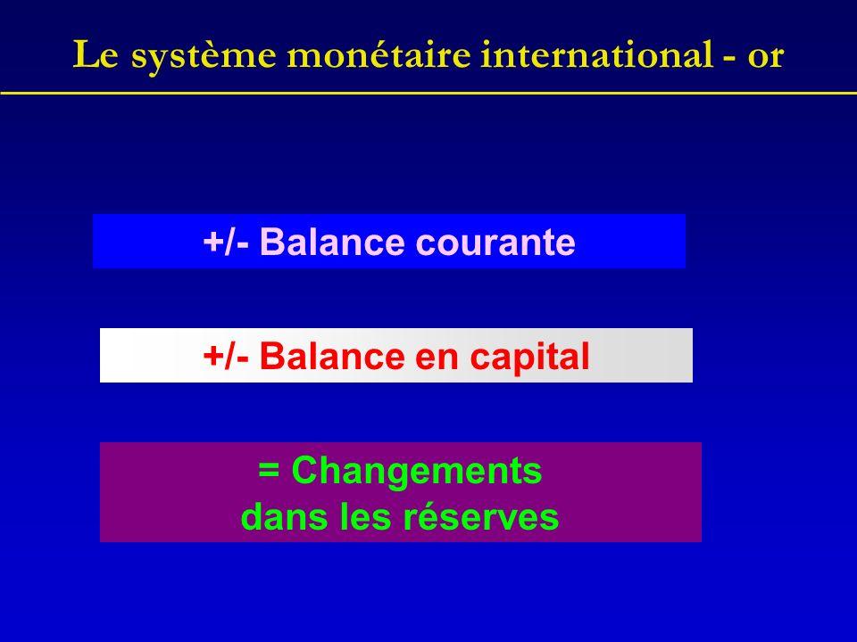 Le système monétaire international - or +/- Balance courante +/- Balance en capital = Changements dans les réserves