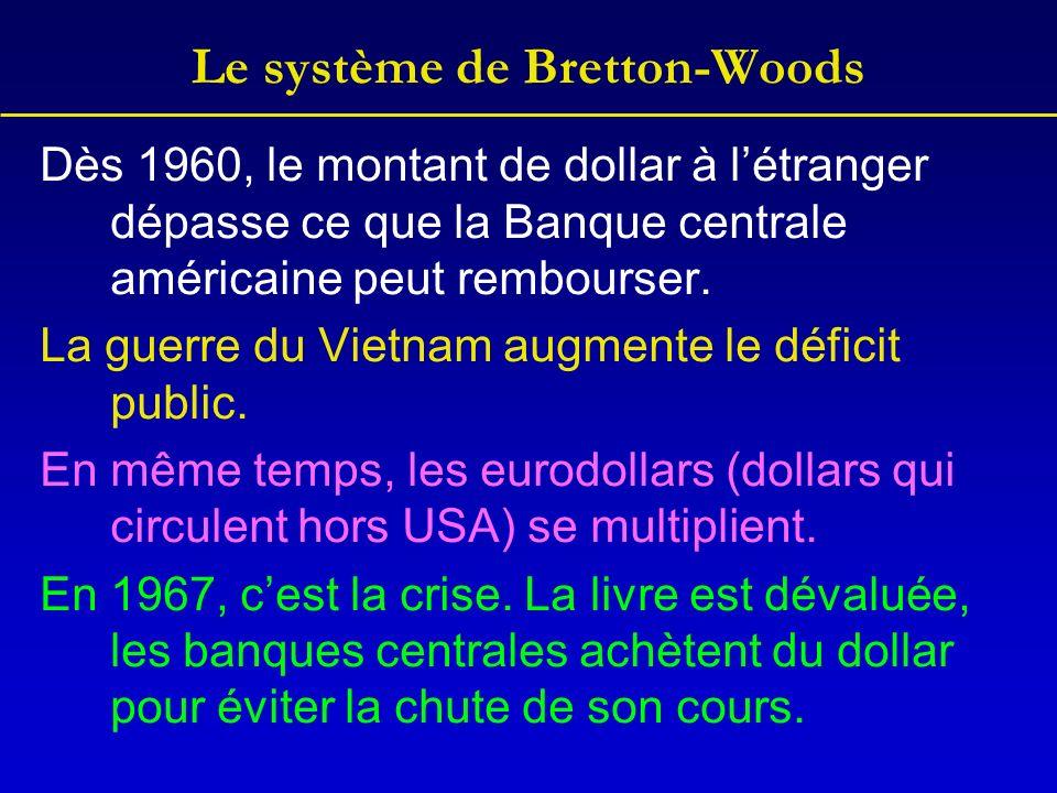 Le système de Bretton-Woods Dès 1960, le montant de dollar à létranger dépasse ce que la Banque centrale américaine peut rembourser.