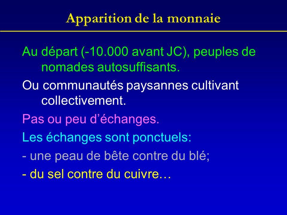 Apparition de la monnaie Au départ (-10.000 avant JC), peuples de nomades autosuffisants.