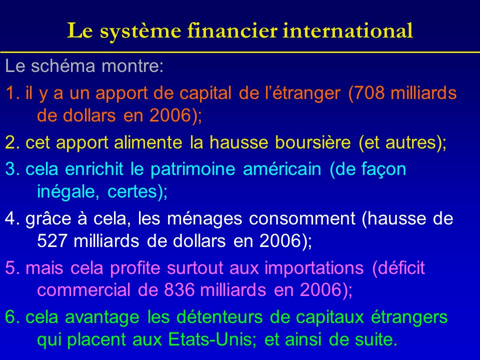 Le système financier international Le schéma montre: 1. il y a un apport de capital de létranger (708 milliards de dollars en 2006); 2. cet apport ali