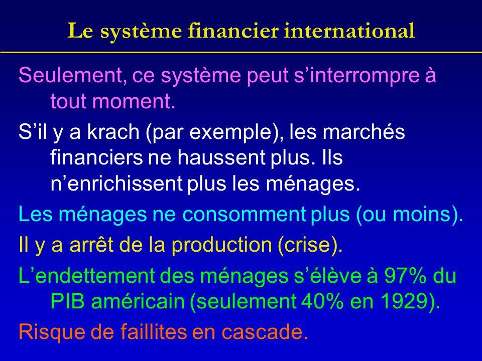 Le système financier international Seulement, ce système peut sinterrompre à tout moment.