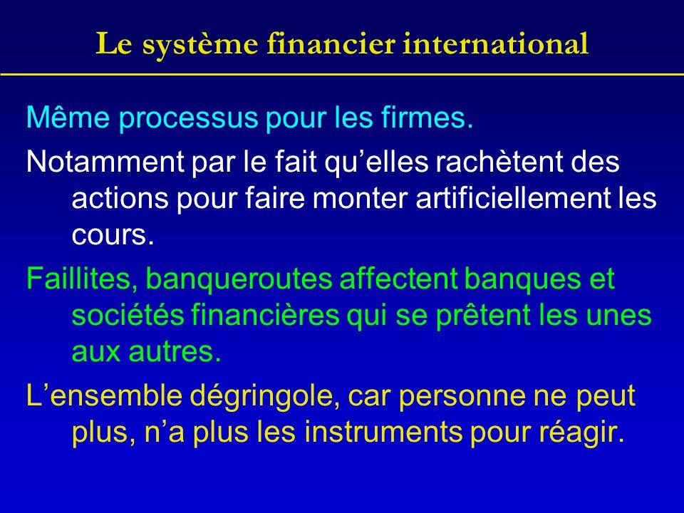 Le système financier international Même processus pour les firmes.
