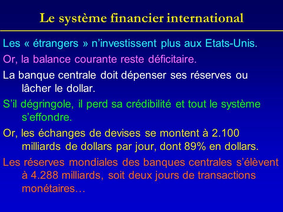 Le système financier international Les « étrangers » ninvestissent plus aux Etats-Unis.