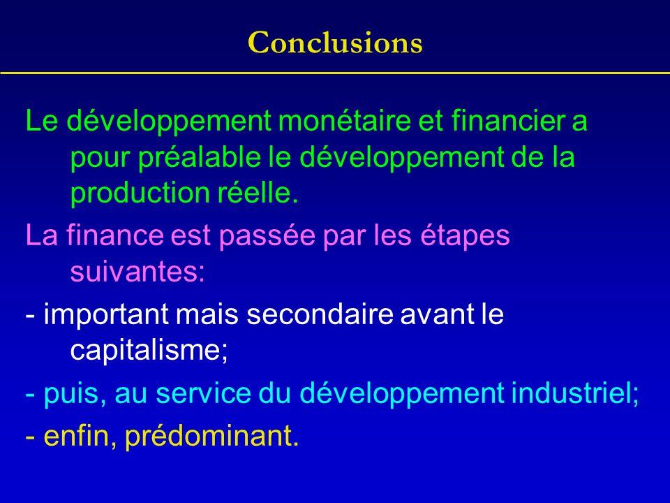 Conclusions Le développement monétaire et financier a pour préalable le développement de la production réelle.