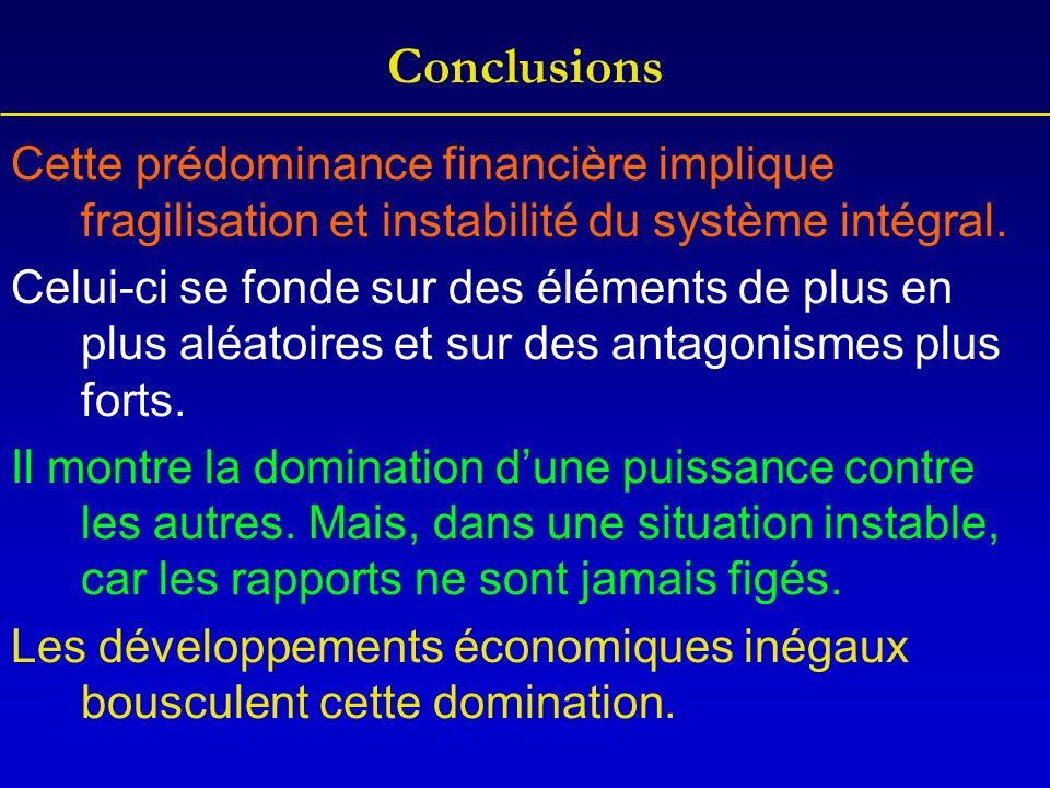 Conclusions Cette prédominance financière implique fragilisation et instabilité du système intégral.