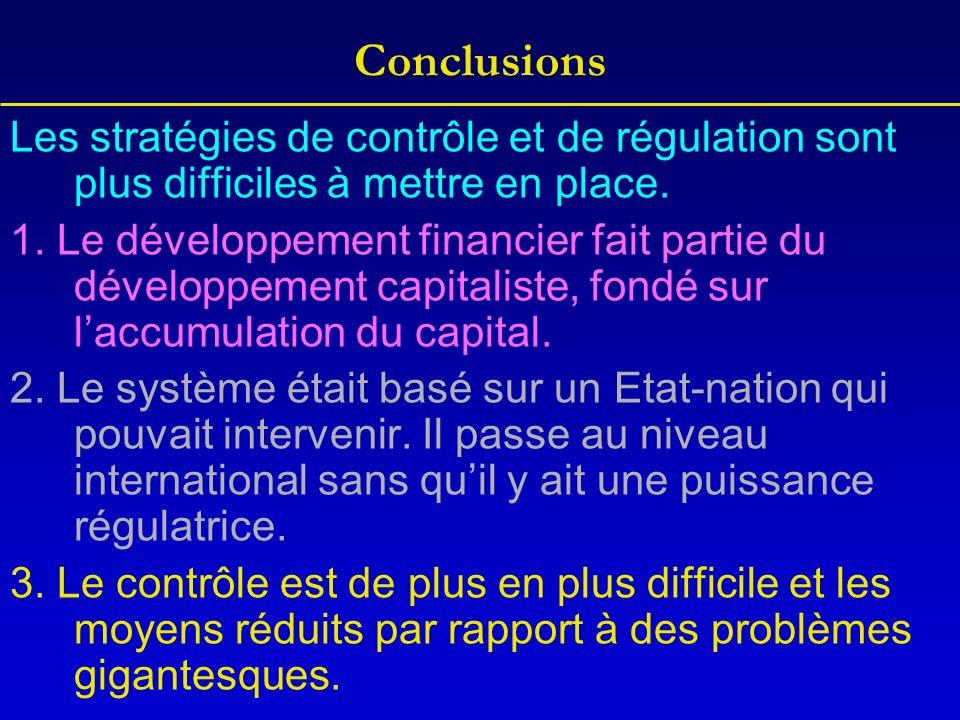 Conclusions Les stratégies de contrôle et de régulation sont plus difficiles à mettre en place.