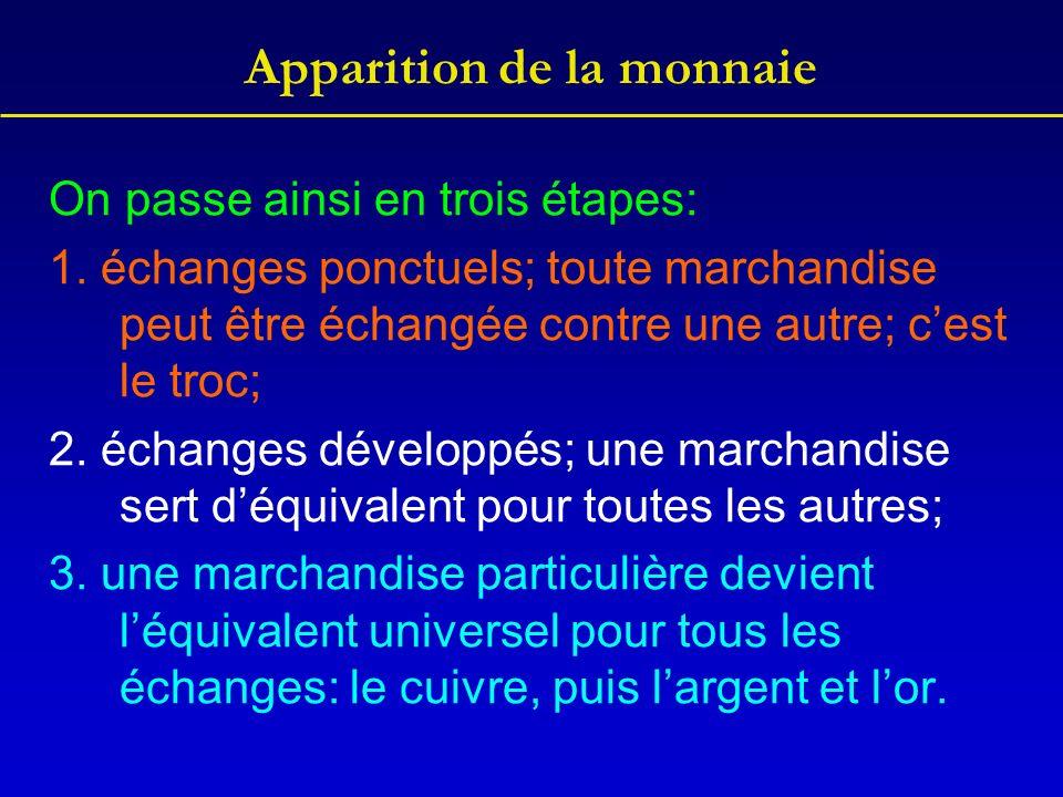Apparition de la monnaie On passe ainsi en trois étapes: 1.