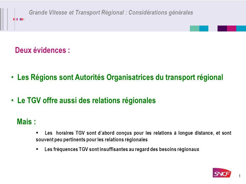 1 Grande Vitesse et Transport Régional : Considérations générales Les Régions sont Autorités Organisatrices du transport régional Le TGV offre aussi d