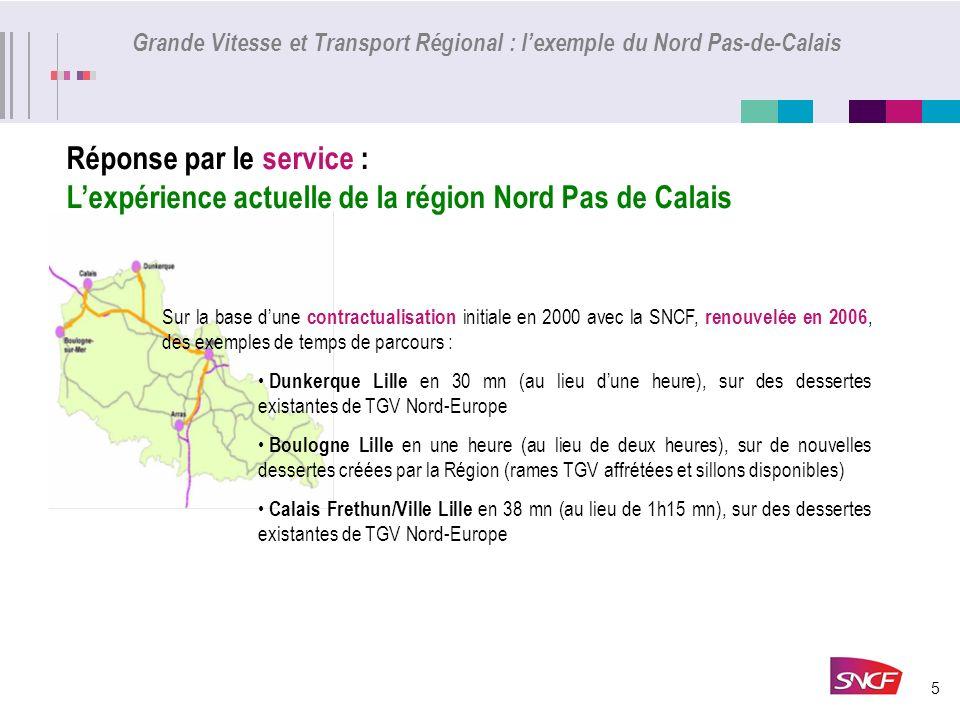 5 Grande Vitesse et Transport Régional : lexemple du Nord Pas-de-Calais Sur la base dune contractualisation initiale en 2000 avec la SNCF, renouvelée