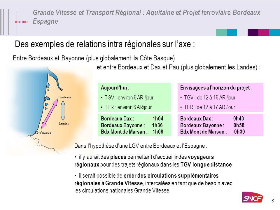 8 Grande Vitesse et Transport Régional : Aquitaine et Projet ferroviaire Bordeaux Espagne Des exemples de relations intra régionales sur laxe : Aujour