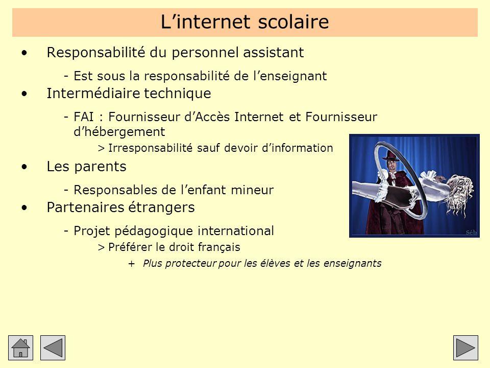 Linternet scolaire Responsabilité du personnel assistant -Est sous la responsabilité de lenseignant Intermédiaire technique -FAI : Fournisseur dAccès