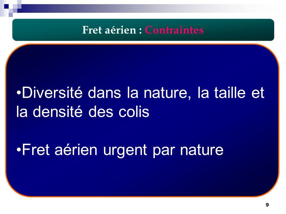 9 Fret aérien : Contraintes Diversité dans la nature, la taille et la densité des colis Fret aérien urgent par nature