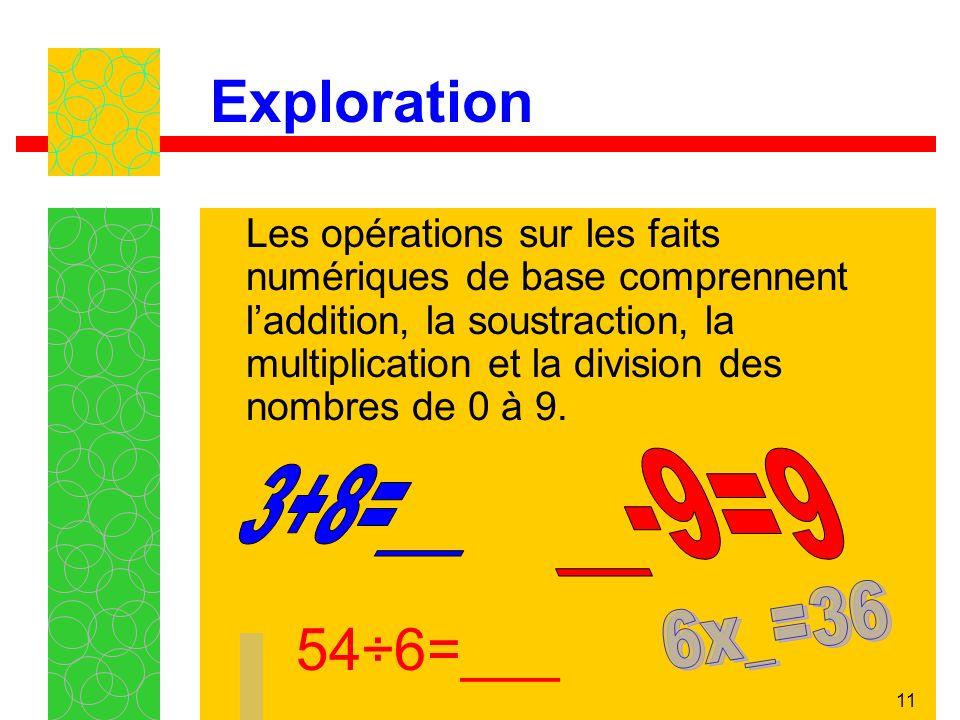 11 Exploration Les opérations sur les faits numériques de base comprennent laddition, la soustraction, la multiplication et la division des nombres de 0 à 9.