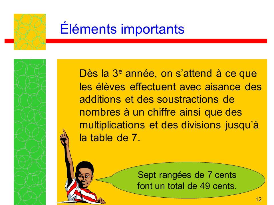 11 Exploration Les opérations sur les faits numériques de base comprennent laddition, la soustraction, la multiplication et la division des nombres de