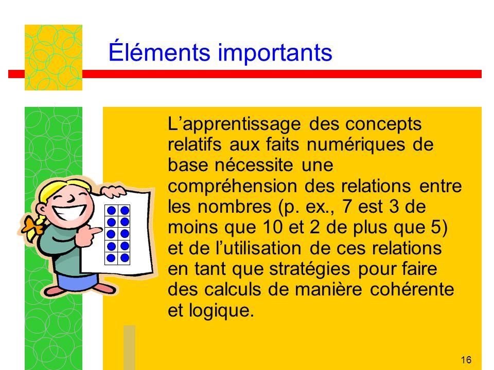 16 Éléments importants Lapprentissage des concepts relatifs aux faits numériques de base nécessite une compréhension des relations entre les nombres (p.