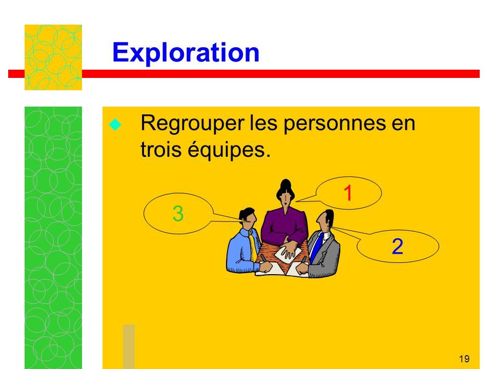 19 Exploration Regrouper les personnes en trois équipes. 1 2 3