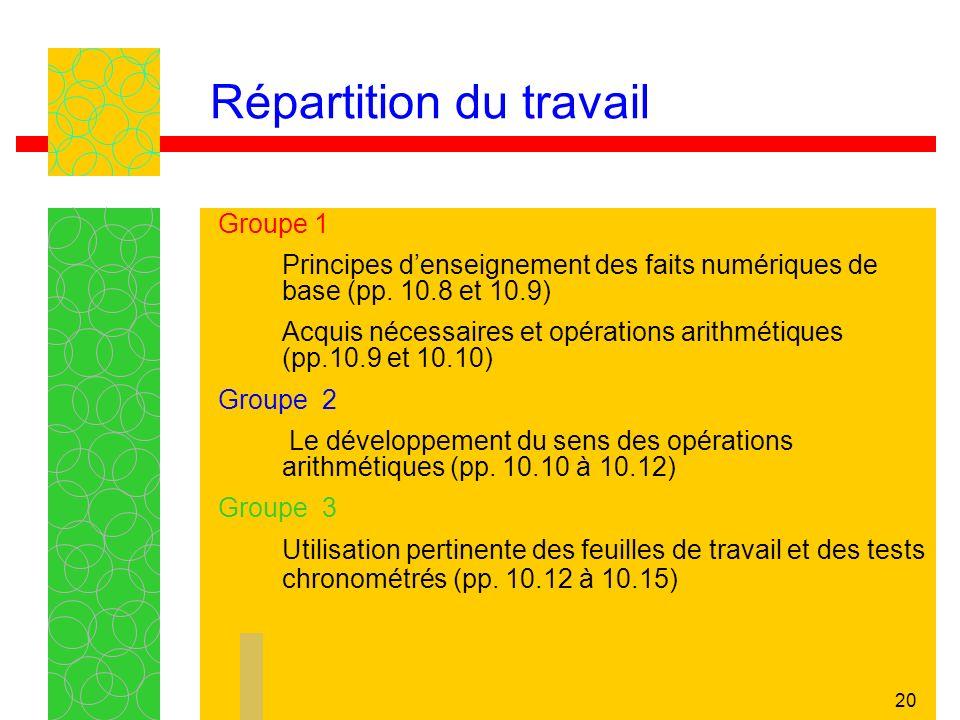 20 Répartition du travail Groupe 1 Principes denseignement des faits numériques de base (pp.