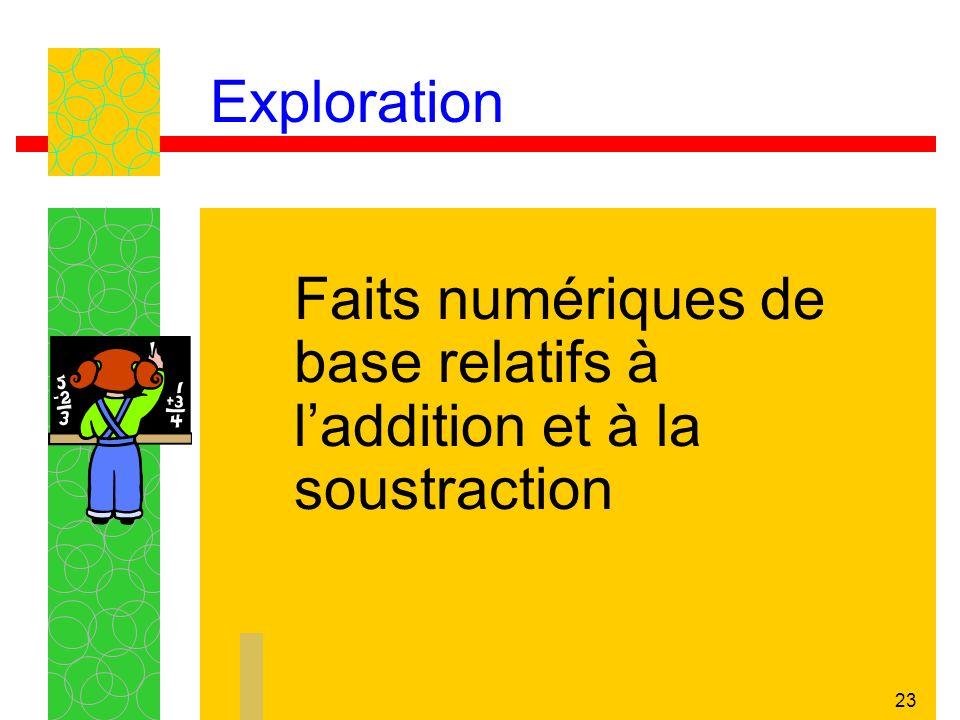 23 Exploration Faits numériques de base relatifs à laddition et à la soustraction