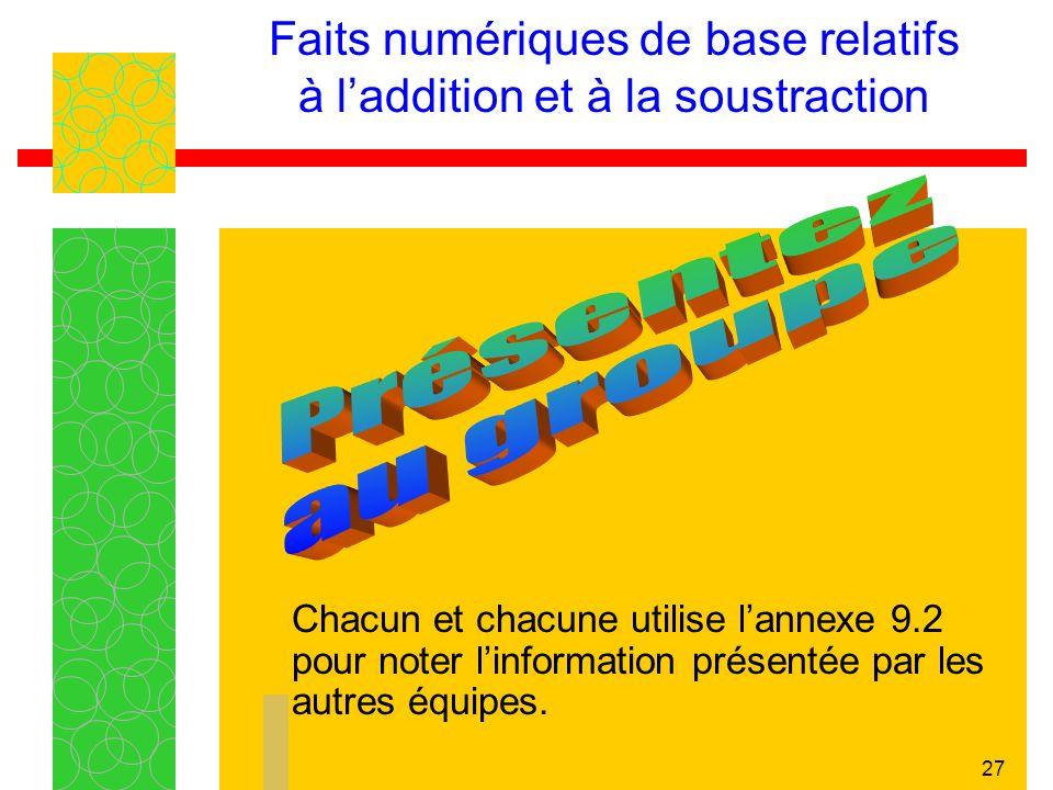 27 Faits numériques de base relatifs à laddition et à la soustraction Chacun et chacune utilise lannexe 9.2 pour noter linformation présentée par les autres équipes.