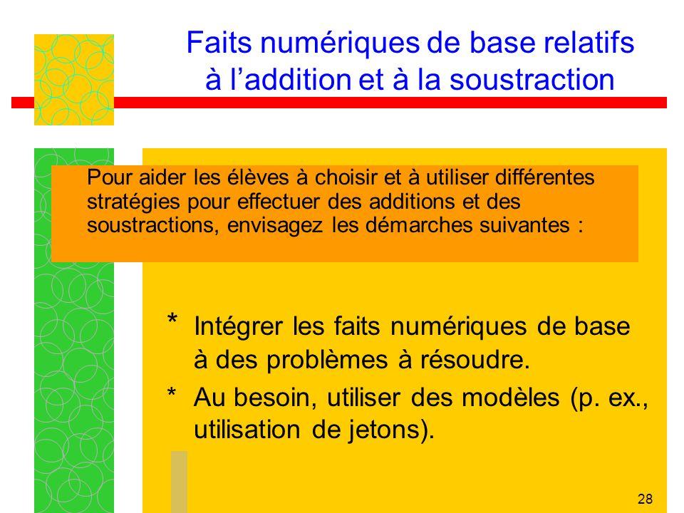 27 Faits numériques de base relatifs à laddition et à la soustraction Chacun et chacune utilise lannexe 9.2 pour noter linformation présentée par les