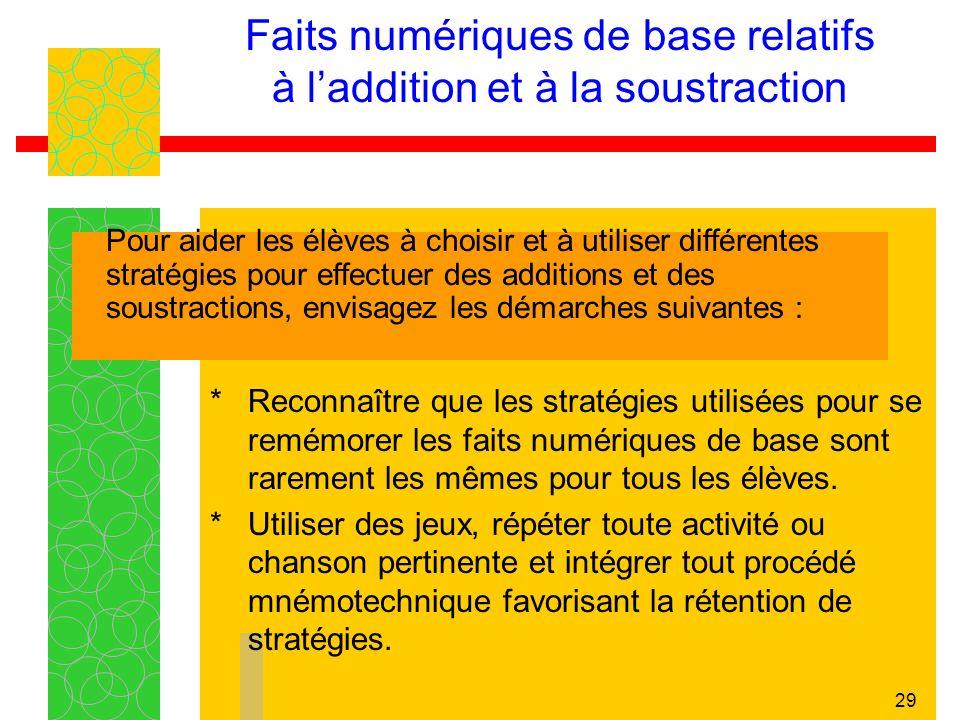 28 Faits numériques de base relatifs à laddition et à la soustraction Pour aider les élèves à choisir et à utiliser différentes stratégies pour effect