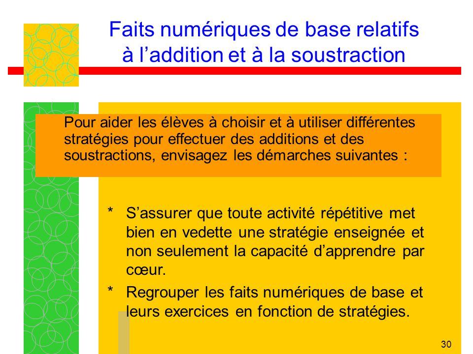 29 Faits numériques de base relatifs à laddition et à la soustraction Pour aider les élèves à choisir et à utiliser différentes stratégies pour effect