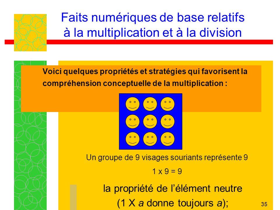 35 Faits numériques de base relatifs à la multiplication et à la division Voici quelques propriétés et stratégies qui favorisent la compréhension conceptuelle de la multiplication : la propriété de lélément neutre (1 X a donne toujours a); Un groupe de 9 visages souriants représente 9 1 x 9 = 9
