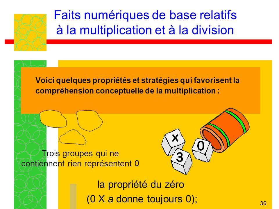 36 Faits numériques de base relatifs à la multiplication et à la division Voici quelques propriétés et stratégies qui favorisent la compréhension conceptuelle de la multiplication : la propriété du zéro (0 X a donne toujours 0); Trois groupes qui ne contiennent rien représentent 0