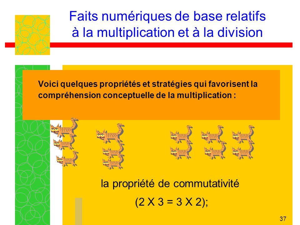 37 Faits numériques de base relatifs à la multiplication et à la division Voici quelques propriétés et stratégies qui favorisent la compréhension conceptuelle de la multiplication : la propriété de commutativité (2 X 3 = 3 X 2);
