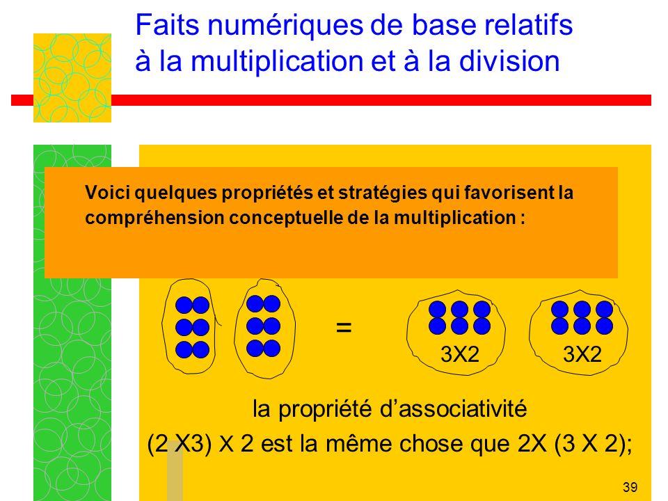 39 Faits numériques de base relatifs à la multiplication et à la division Voici quelques propriétés et stratégies qui favorisent la compréhension conceptuelle de la multiplication : la propriété dassociativité (2 X3) X 2 est la même chose que 2X (3 X 2); 3X2 =