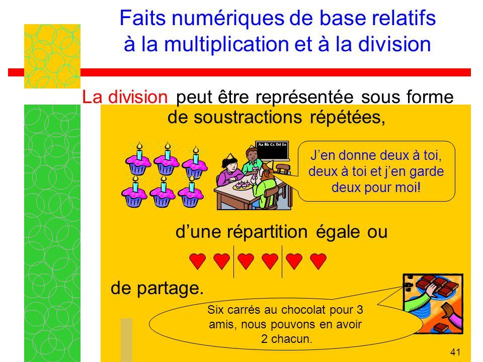 41 Faits numériques de base relatifs à la multiplication et à la division La division peut être représentée sous forme de soustractions répétées, Jen donne deux à toi, deux à toi et jen garde deux pour moi.