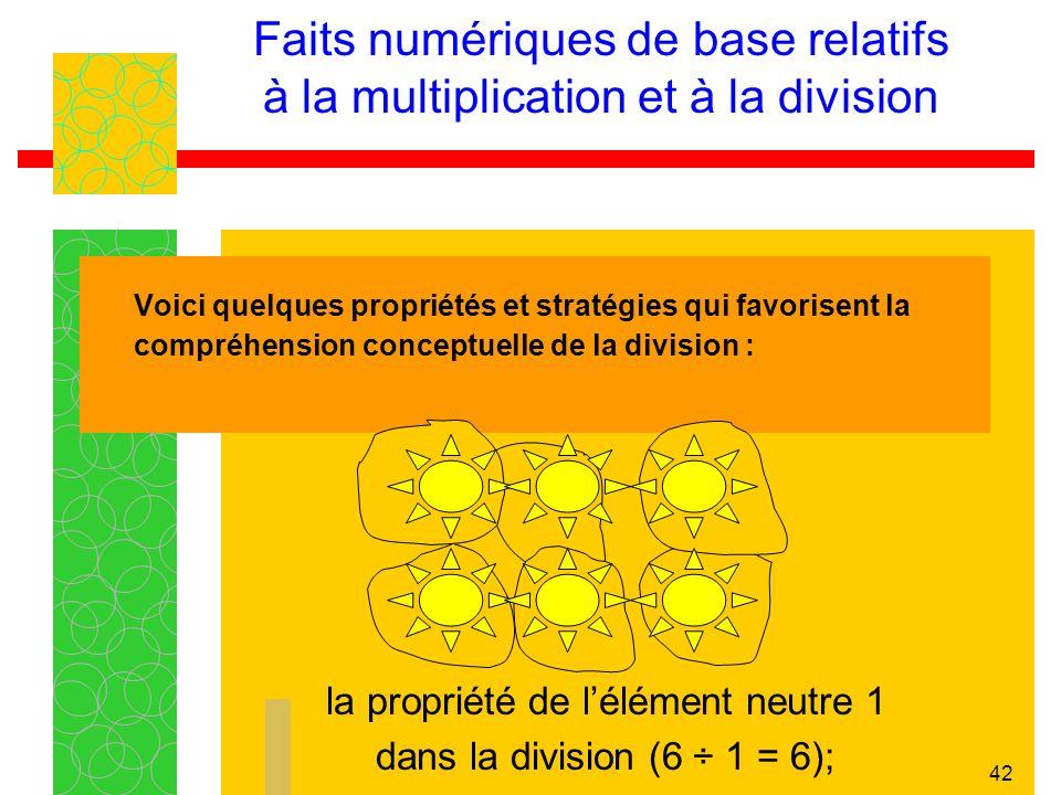 42 Faits numériques de base relatifs à la multiplication et à la division Voici quelques propriétés et stratégies qui favorisent la compréhension conceptuelle de la division : la propriété de lélément neutre 1 dans la division (6 ÷ 1 = 6);