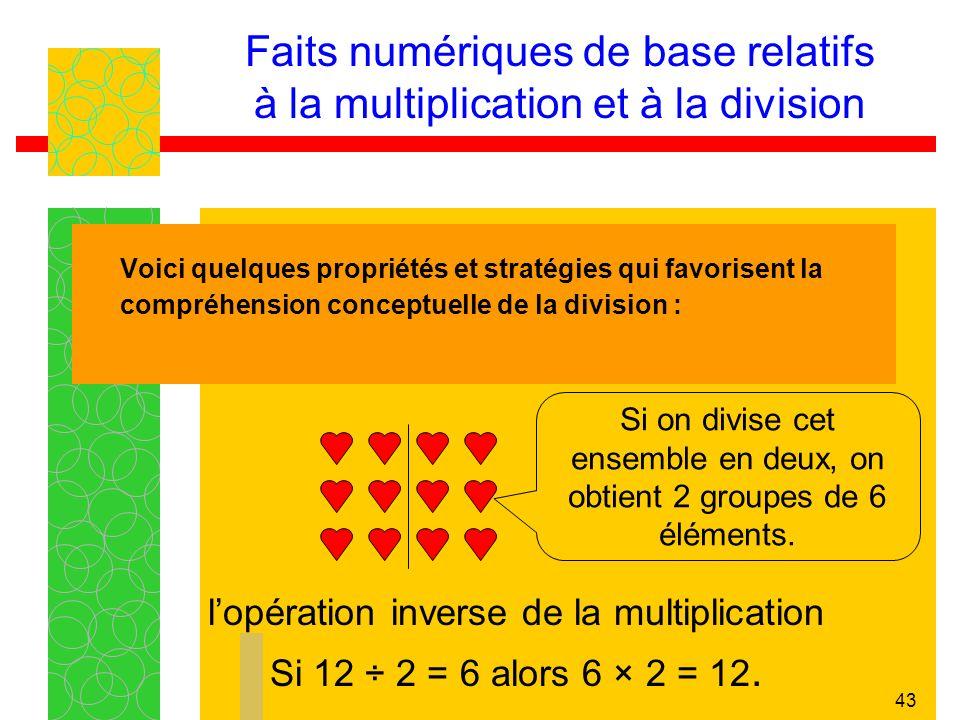 43 Faits numériques de base relatifs à la multiplication et à la division Voici quelques propriétés et stratégies qui favorisent la compréhension conceptuelle de la division : lopération inverse de la multiplication Si 12 ÷ 2 = 6 alors 6 × 2 = 12.