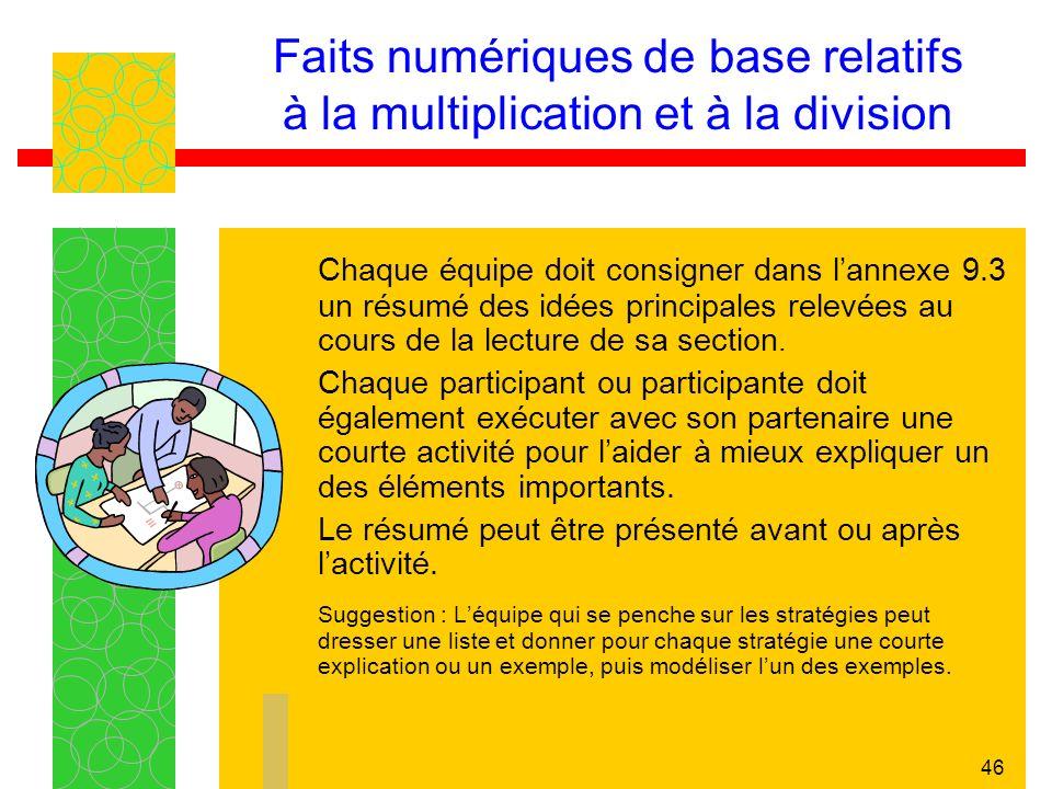 46 Faits numériques de base relatifs à la multiplication et à la division Chaque équipe doit consigner dans lannexe 9.3 un résumé des idées principales relevées au cours de la lecture de sa section.
