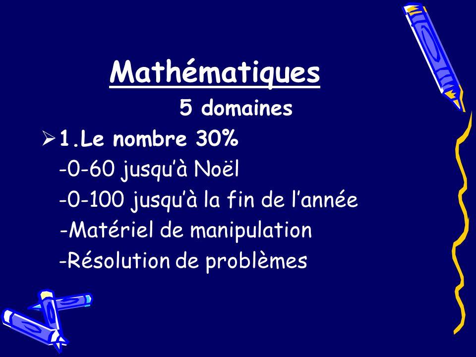 Mathématiques 5 domaines 1.Le nombre 30% -0-60 jusquà Noël -0-100 jusquà la fin de lannée -Matériel de manipulation -Résolution de problèmes