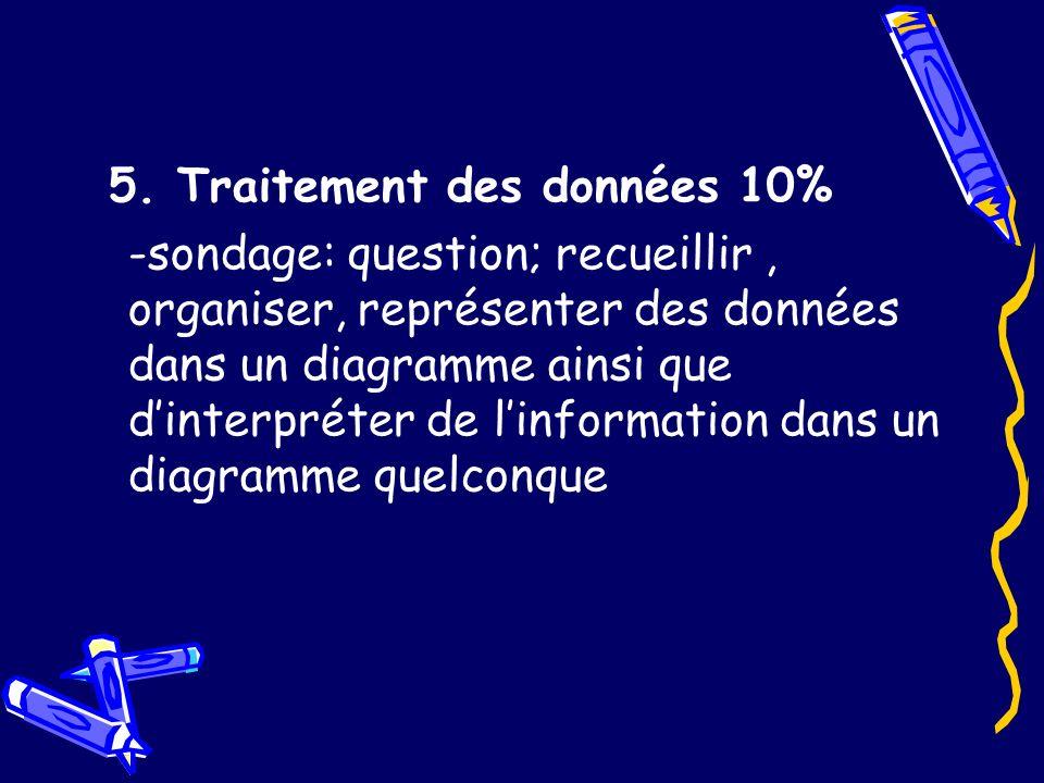 5. Traitement des données 10% -sondage: question; recueillir, organiser, représenter des données dans un diagramme ainsi que dinterpréter de linformat
