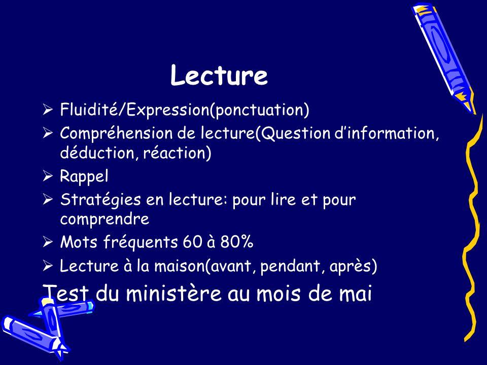 Lecture Fluidité/Expression(ponctuation) Compréhension de lecture(Question dinformation, déduction, réaction) Rappel Stratégies en lecture: pour lire