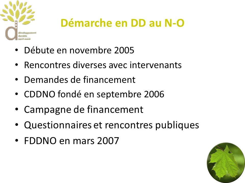 Démarche en DD au N-O Débute en novembre 2005 Rencontres diverses avec intervenants Demandes de financement CDDNO fondé en septembre 2006 Campagne de financement Questionnaires et rencontres publiques FDDNO en mars 2007 5