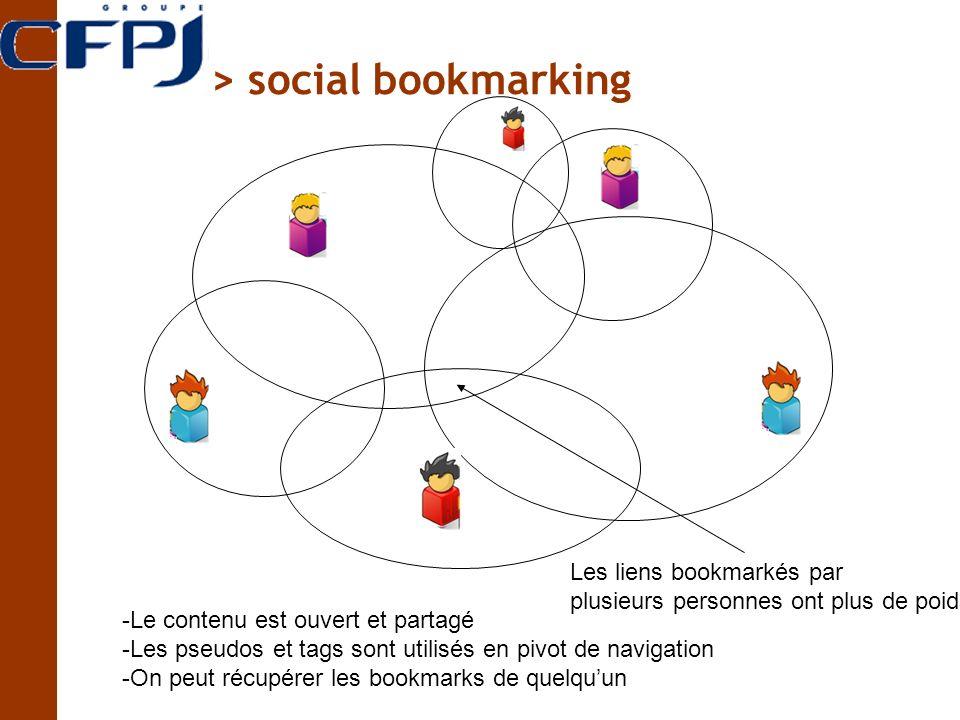 -Le contenu est ouvert et partagé -Les pseudos et tags sont utilisés en pivot de navigation -On peut récupérer les bookmarks de quelquun Les liens bookmarkés par plusieurs personnes ont plus de poids > social bookmarking