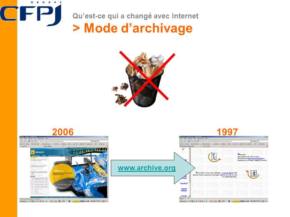 Quest-ce qui a changé avec Internet > Mode darchivage www.archive.org 20061997